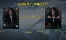 The Witcher 3: Wild Hunt Yennefer Dynamic Costumes Mod