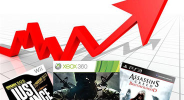 NPD: U.S. Videogames Retail Industry up 3%