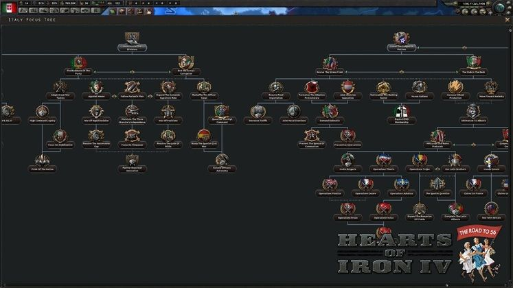 The Best Hearts of Iron 4 Mods