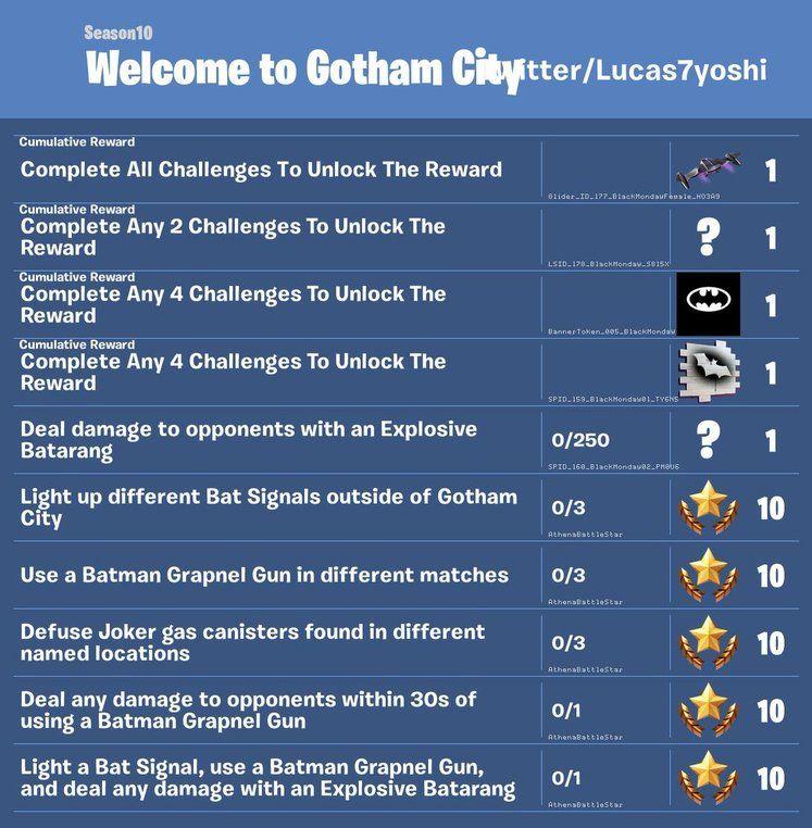 Fortnite Batman LTM - Welcome to Gotham City event challenges and rewards