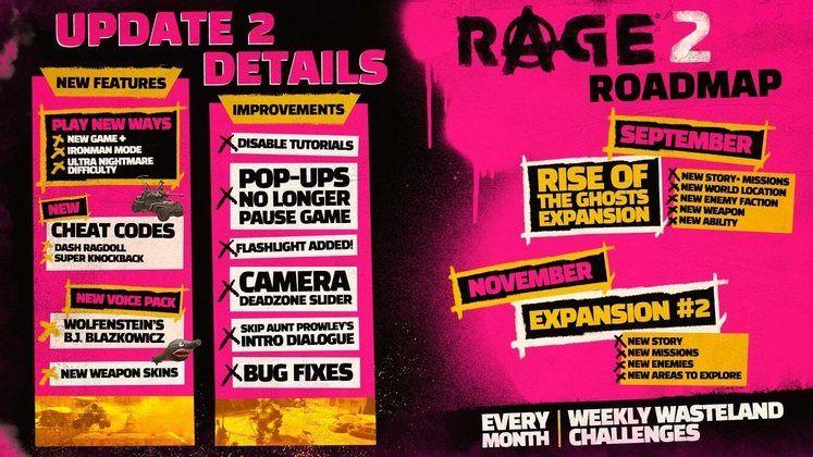 Rage 2 Update 2 adds New Game +, Flashlight
