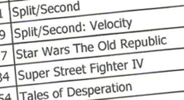Rumour-mill: Star Wars The Old Republic heads for the Xbox 360?