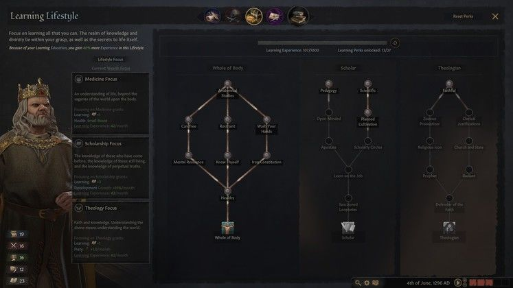 Crusader Kings 3 Lifestyle and Perks Guide