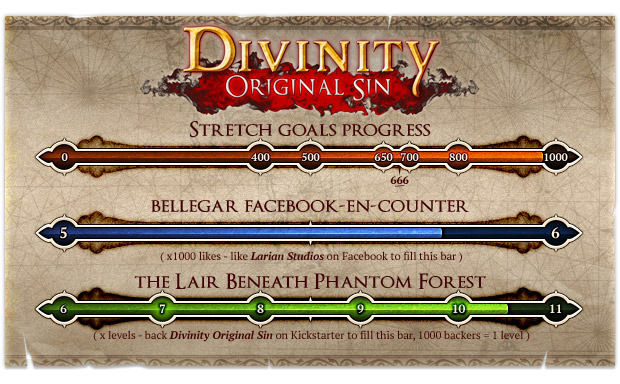 Divinity: Original Sin finishes Kickstarter campaign shy of $1M mark