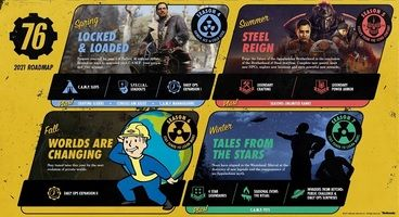 Fallout 76's 2021 Roadmap Announces Conclusion to Brotherhood of Steel Story, Possibly Promises Aliens