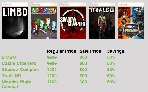 Today only: 5 popular XBLA titles half-price