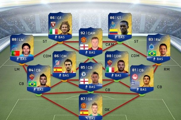 Team of the Season cards added to Fifa 14 Ultimate Team