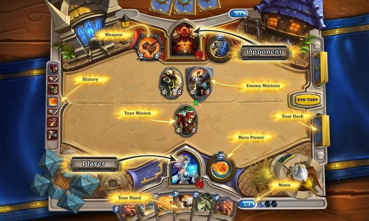 Analyst predicts Hearthstone to be the focus of a