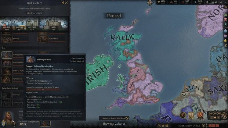 Crusader Kings 3 Culture and Innovations (Technology) Guide