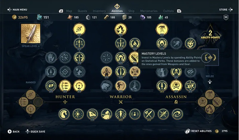Assassin's Creed Odyssey Level Cap - What is There to do