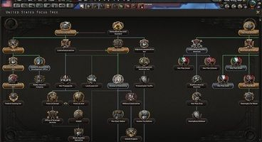 Hearts of Iron 4 Console Commands and Cheats
