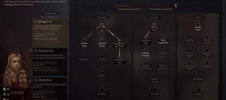 Crusader Kings 3 Is Getting Its Own Version of the A Game of ...